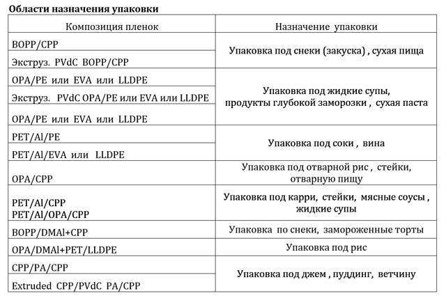 tabella_varyflexV2_omet